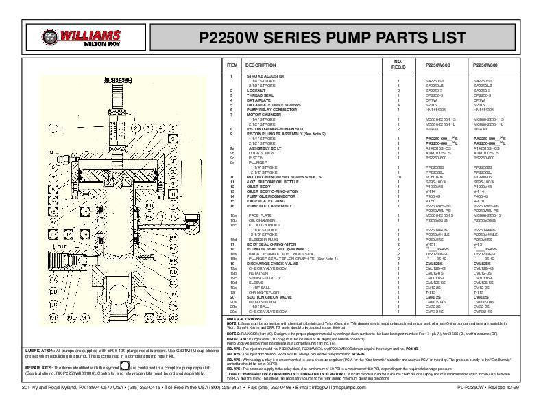 P2250W-Series-Pump-Parts-List
